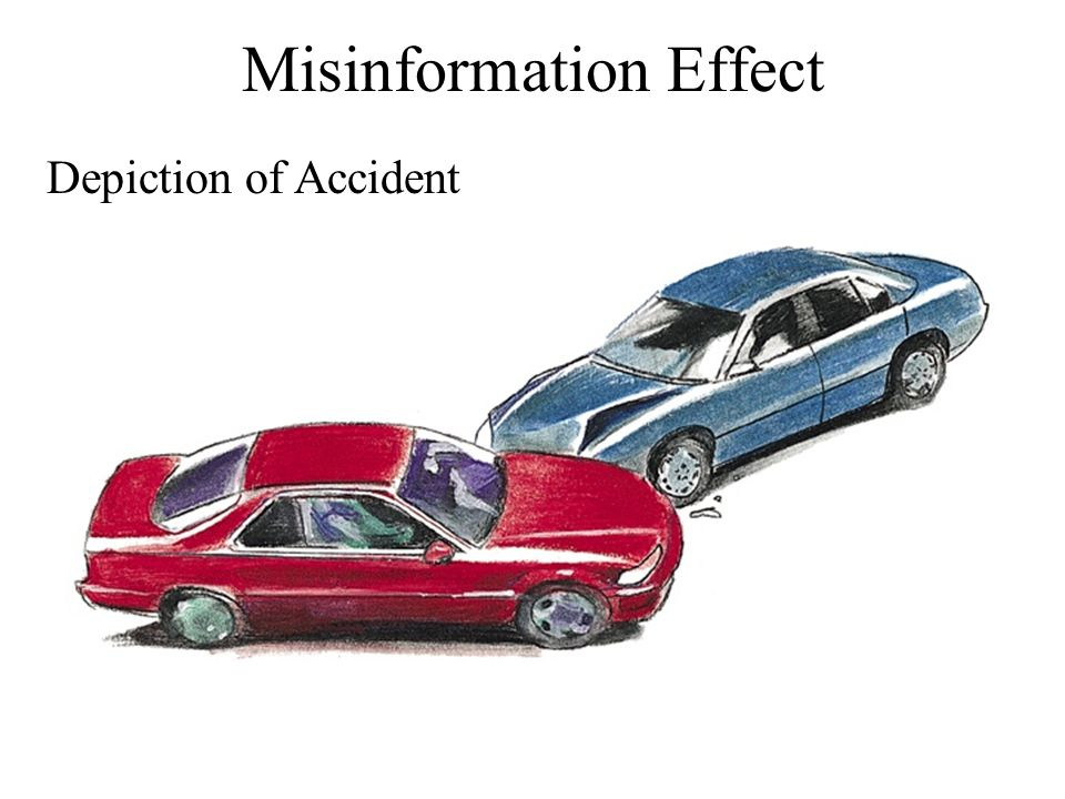 Misinformation Effect
