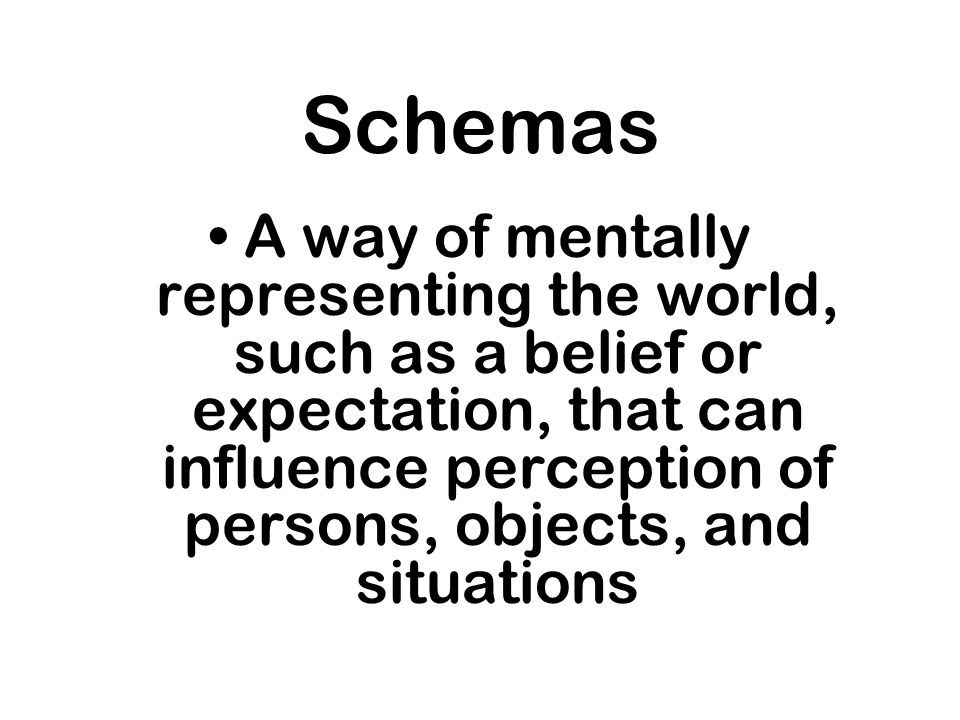 Schemas A way of mentally representing the world, such as a belief or expectation, that can influence perception of persons, objects, and situations.