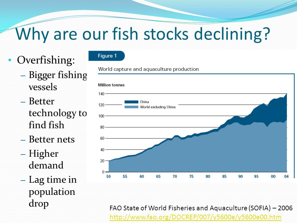 Fish farming intro to aquaculture ppt video online download 3 why sciox Gallery