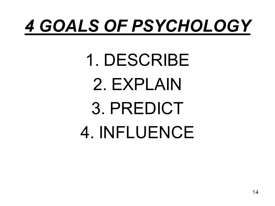 4 GOALS OF PSYCHOLOGY DESCRIBE EXPLAIN PREDICT INFLUENCE
