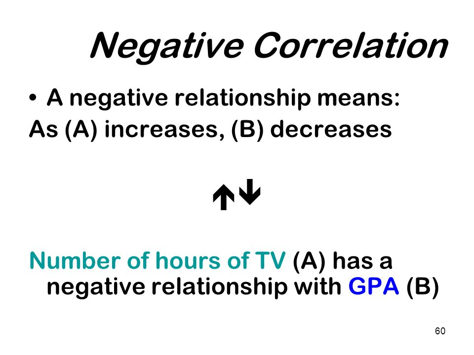 Negative Correlation  A negative relationship means: