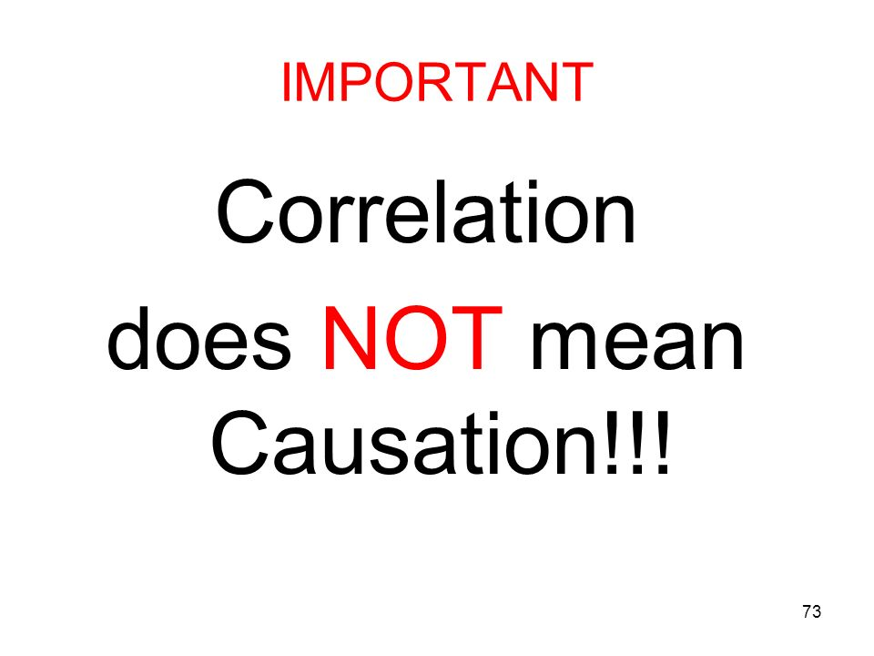 does NOT mean Causation!!!
