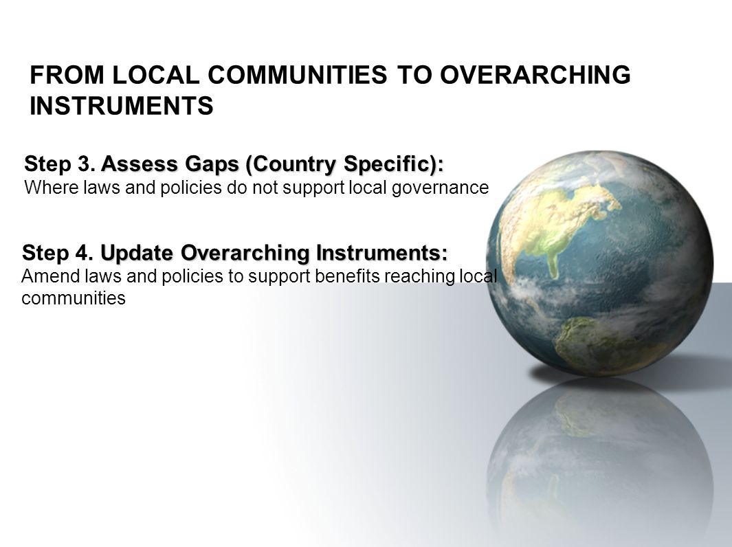 FROM LOCAL COMMUNITIES TO OVERARCHING INSTRUMENTS