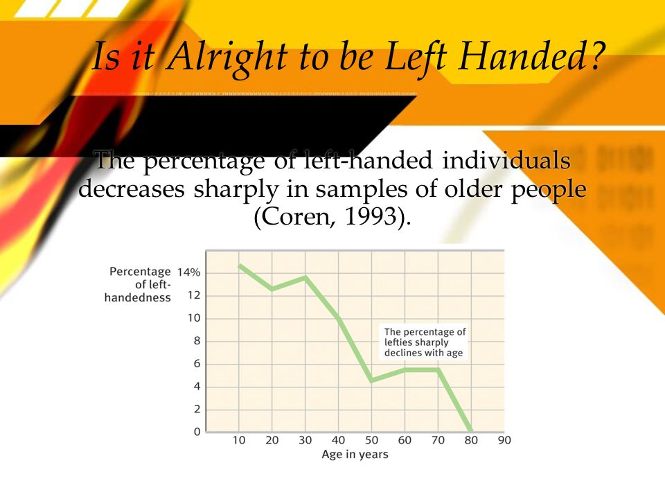 Is it Alright to be Left Handed