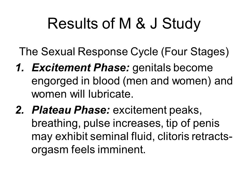 The Sexual Response Cycle (Four Stages)
