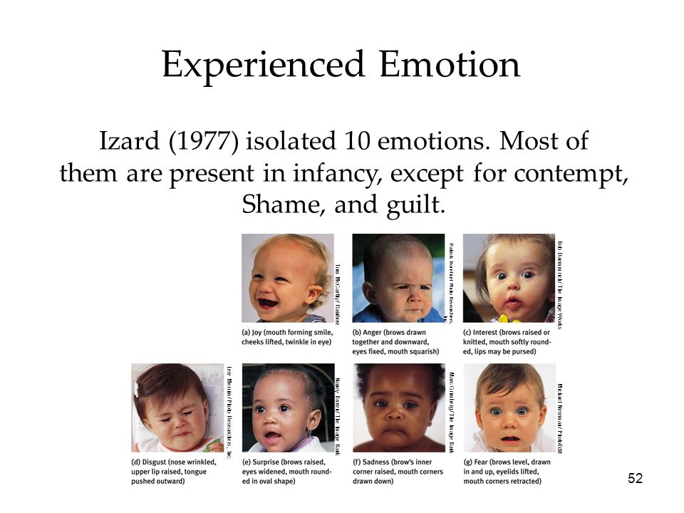 Experienced Emotion Izard (1977) isolated 10 emotions. Most of
