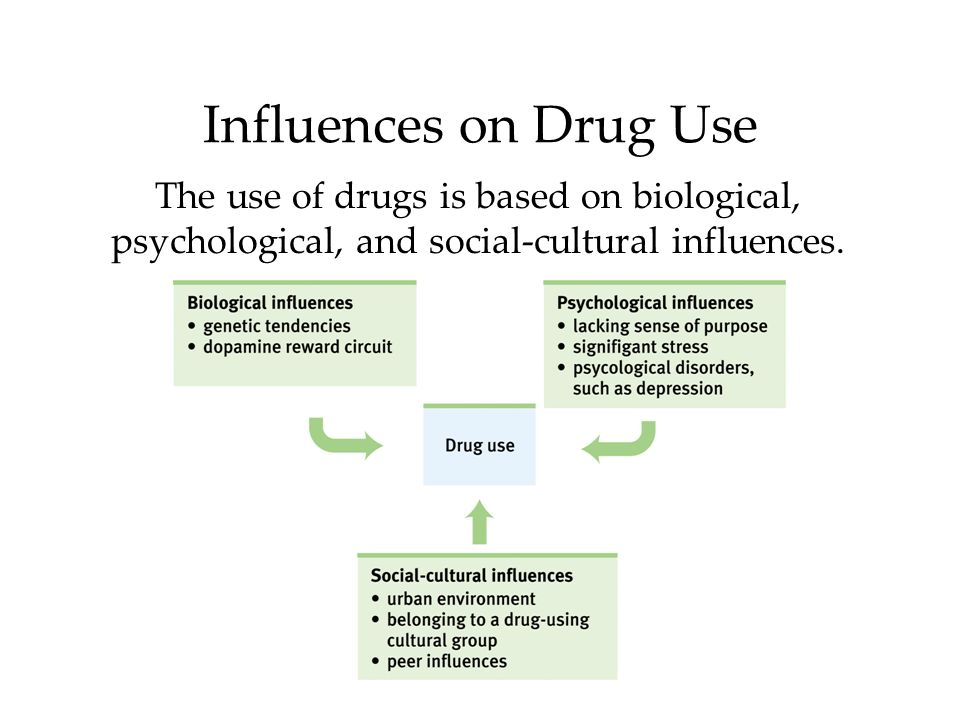 Influences on Drug Use The use of drugs is based on biological, psychological, and social-cultural influences.