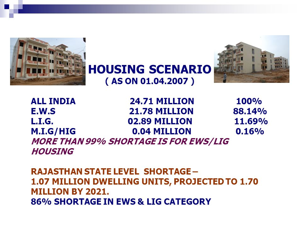 HOUSING SCENARIO ( AS ON 01.04.2007 ) ALL INDIA 24.71 MILLION 100%