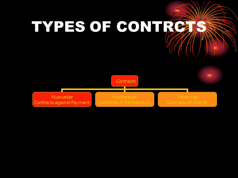 TYPES OF CONTRCTS
