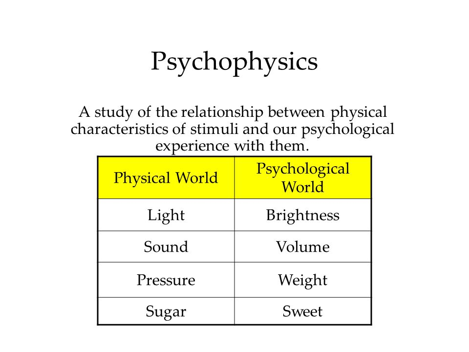 PsychophysicsA study of the relationship between physical characteristics of stimuli and our psychological experience with them.