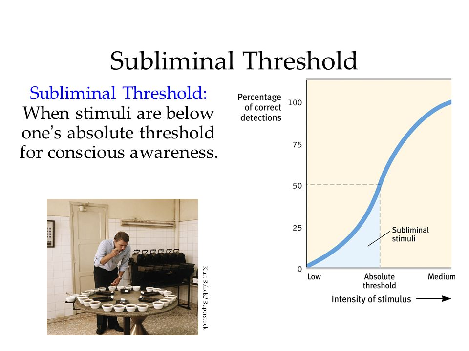 Subliminal ThresholdSubliminal Threshold: When stimuli are below one's absolute threshold for conscious awareness.