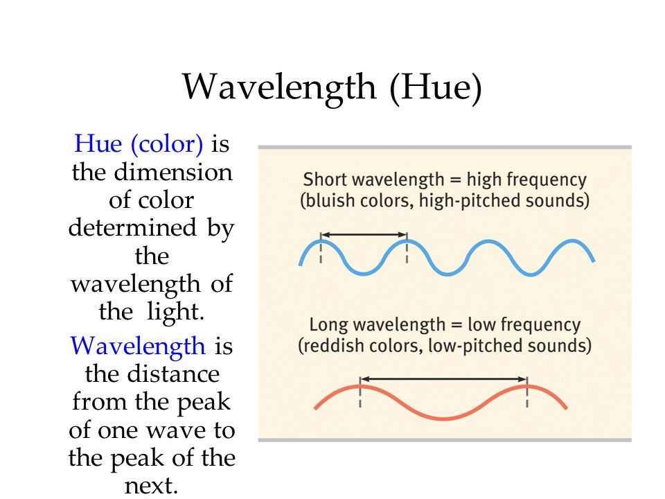 Wavelength (Hue)Hue (color) is the dimension of color determined by the wavelength of the light.
