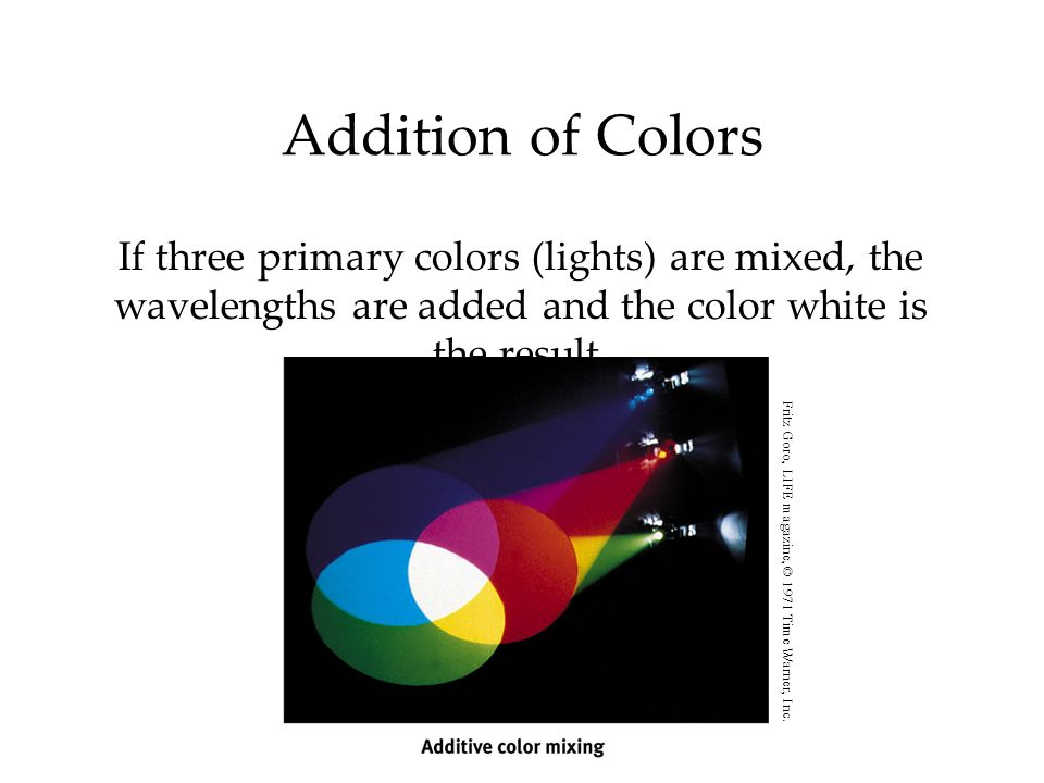 Addition of ColorsIf three primary colors (lights) are mixed, the wavelengths are added and the color white is the result.