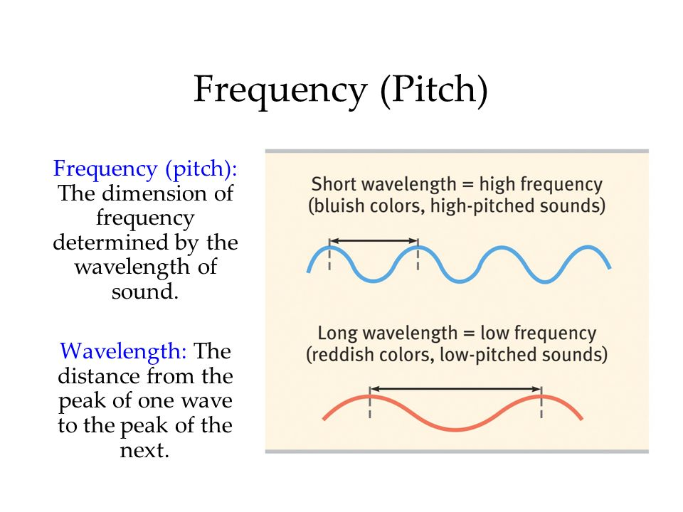 Frequency (Pitch) Frequency (pitch): The dimension of frequency determined by the wavelength of sound.
