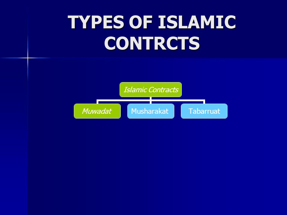 TYPES OF ISLAMIC CONTRCTS
