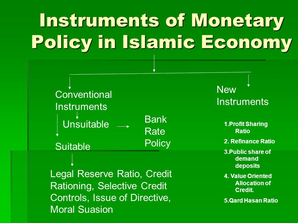 Instruments of Monetary Policy in Islamic Economy