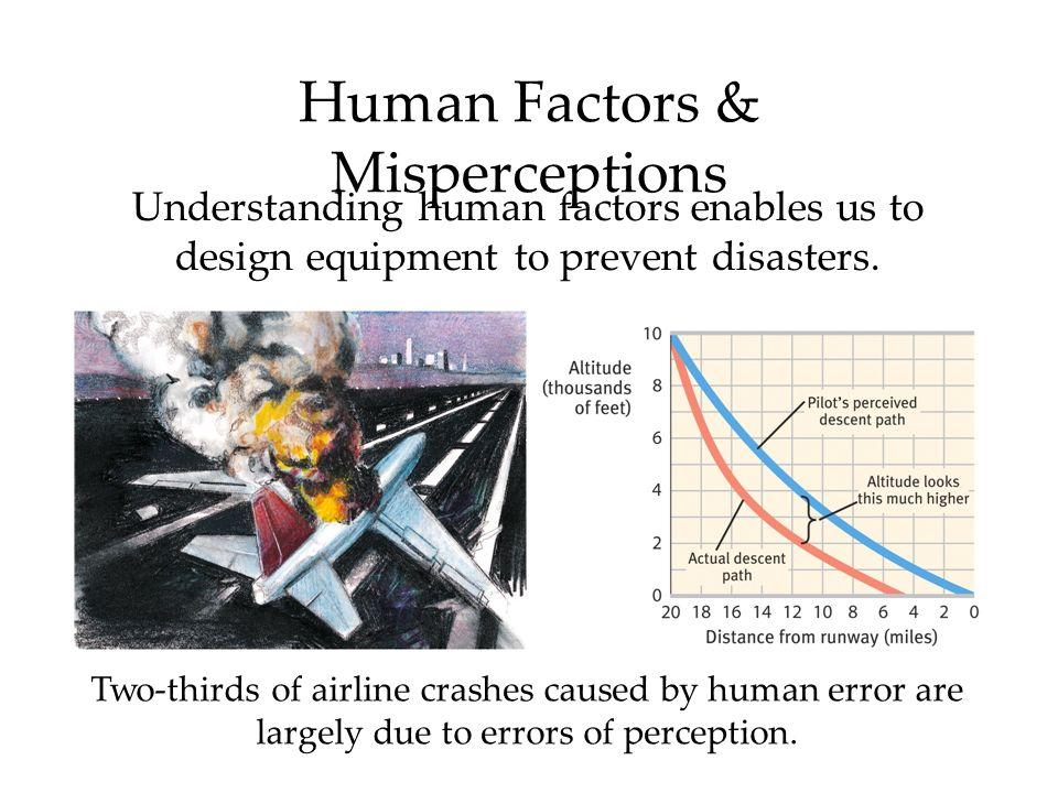 Human Factors & Misperceptions