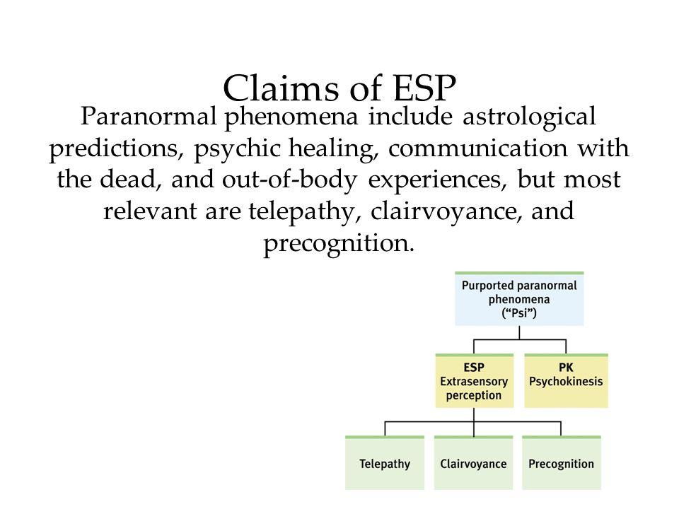 Claims of ESP