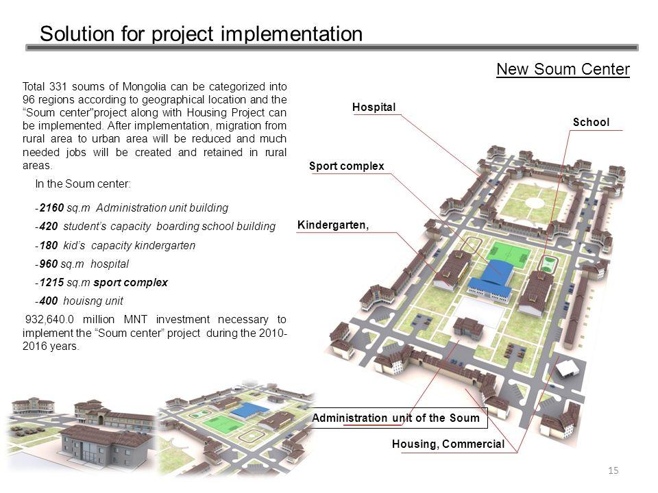 Administration unit of the Soum