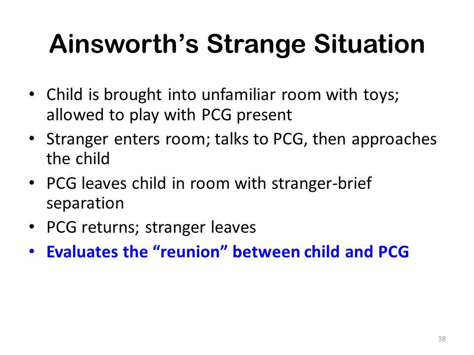 Ainsworth's Strange Situation