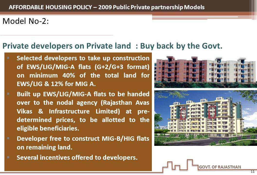 Model No-2: Private developers on Private land : Buy back by the Govt.