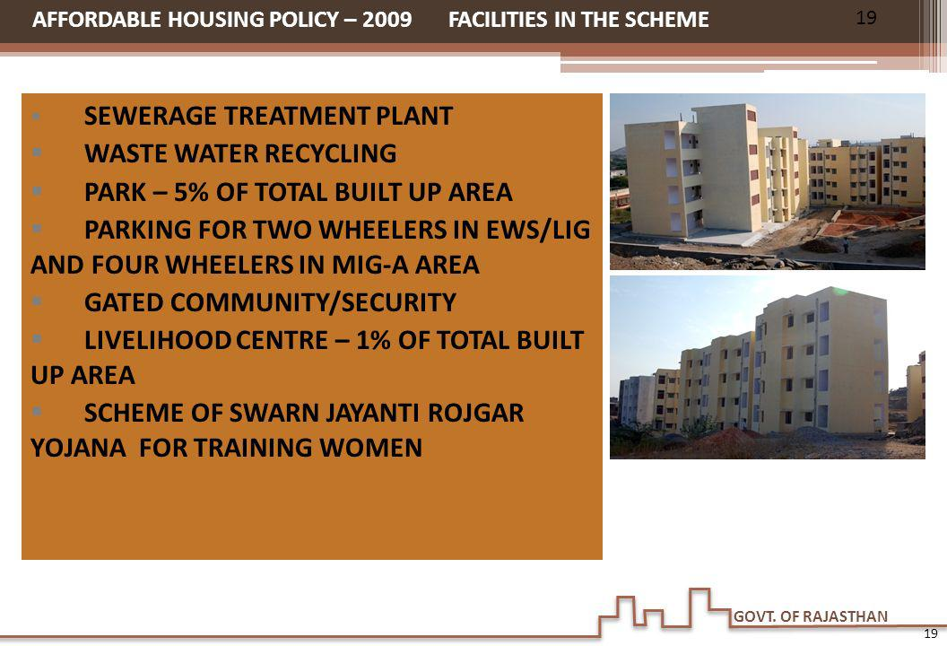 SEWERAGE TREATMENT PLANT WASTE WATER RECYCLING