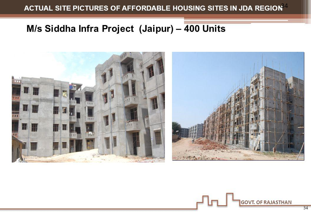 M/s Siddha Infra Project (Jaipur) – 400 Units