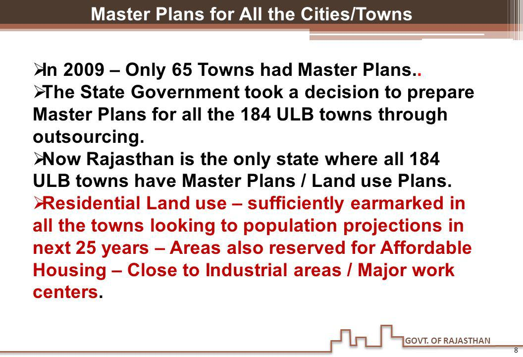 Master Plans for All the Cities/Towns