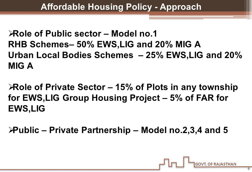 Affordable Housing Policy - Approach