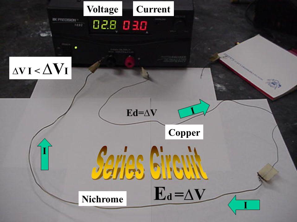 Ed =∆V Series Circuit Voltage Current ∆V I < ∆VI I Ed=∆V Copper I