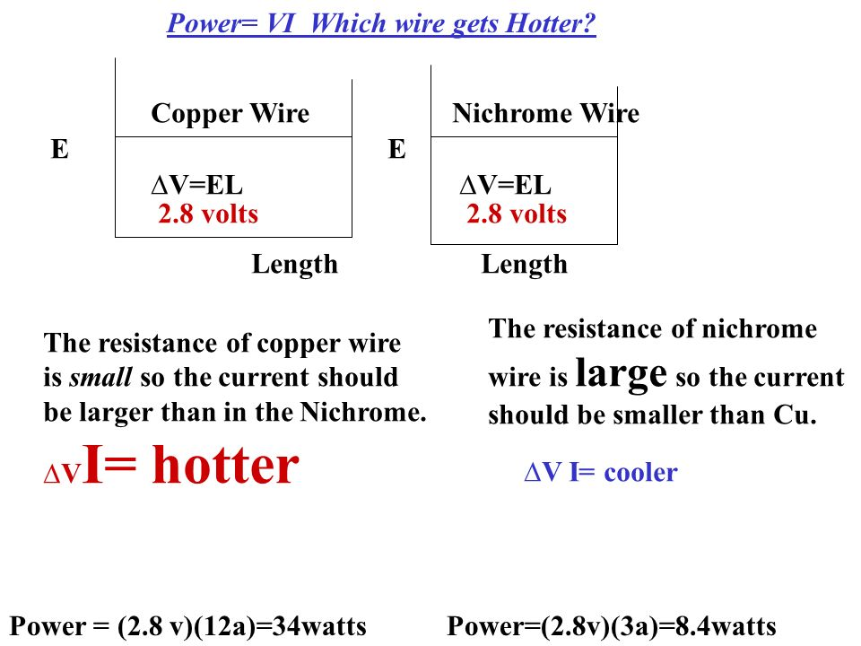 Power= VI Which wire gets Hotter