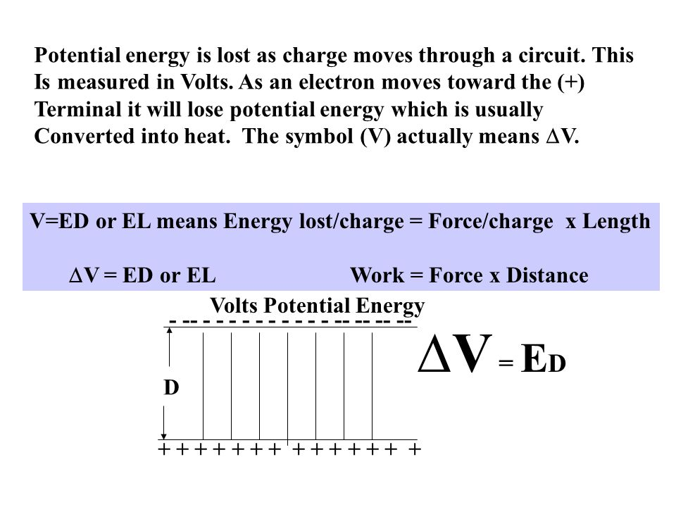 Potential energy is lost as charge moves through a circuit. This