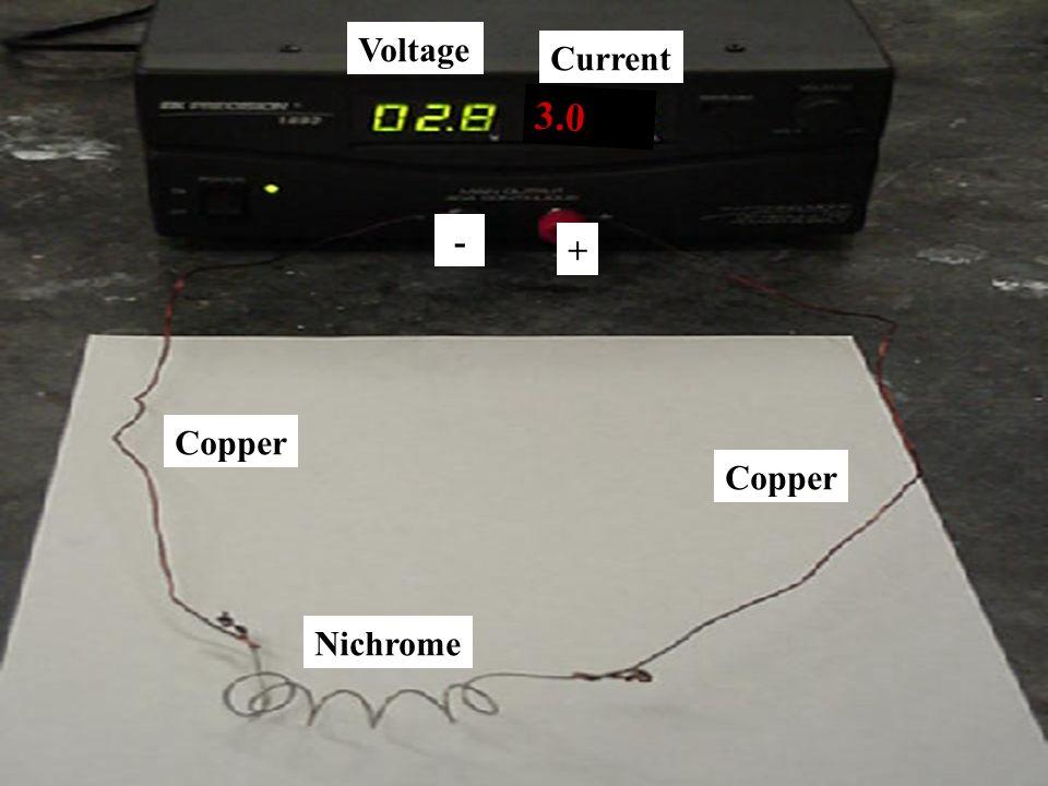 Voltage Current 3.0 - + Copper Copper Nichrome