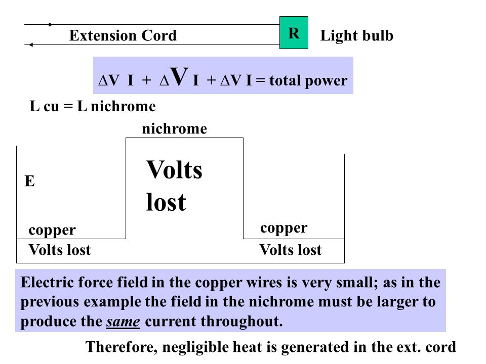 Volts lost R Extension Cord Light bulb