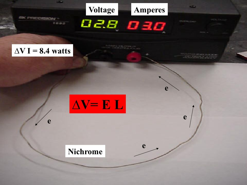 Voltage Amperes ∆V I = 8.4 watts e ∆V= E L e e e Nichrome