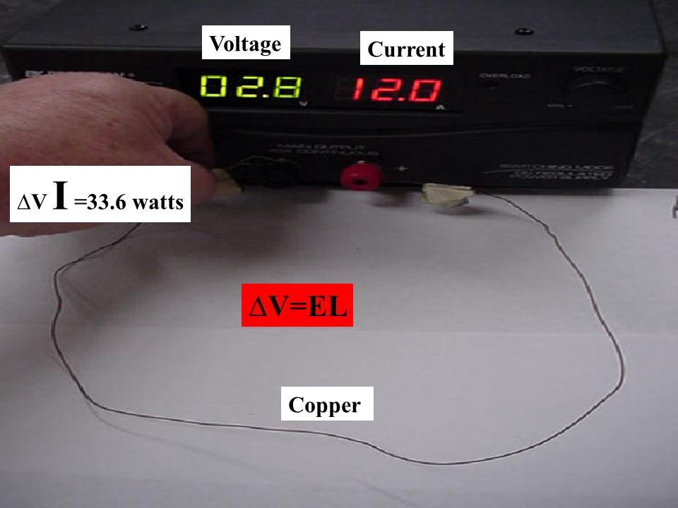Voltage Current ∆V I =33.6 watts ∆V=EL Copper