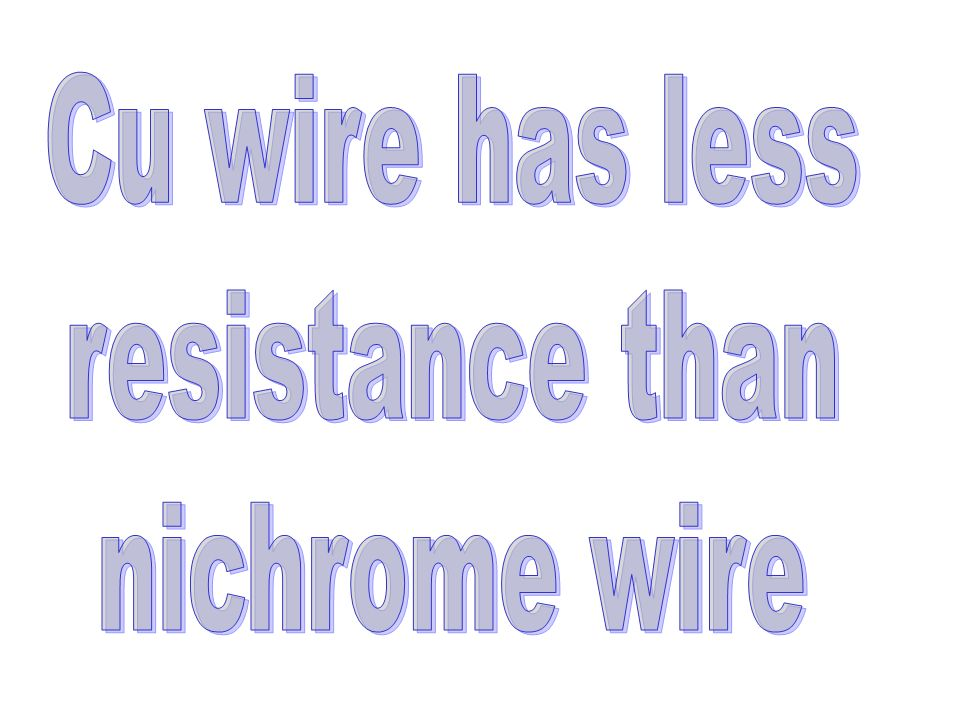 Cu wire has less resistance than nichrome wire