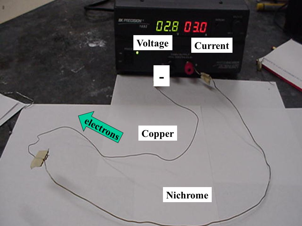 Voltage Current - electrons Copper Nichrome