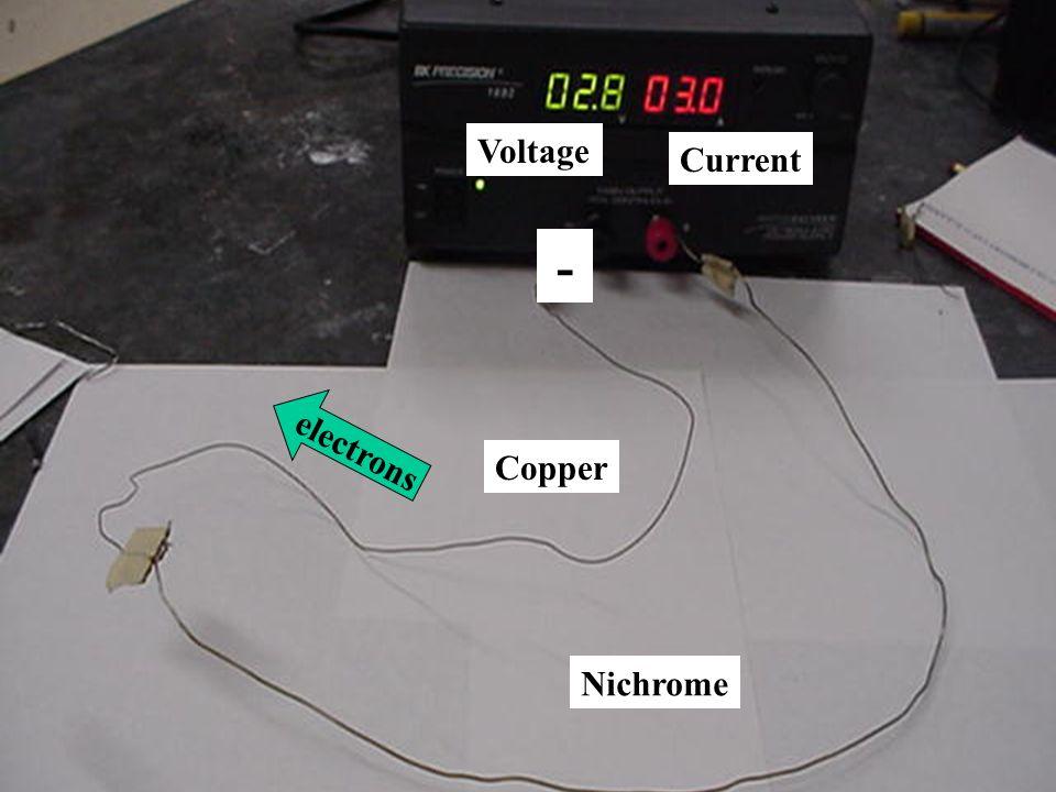 Voltage Current - electrons Copper Nichrome