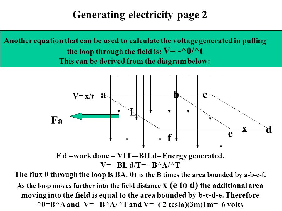 Generating electricity page 2 a b c Fa x d e f