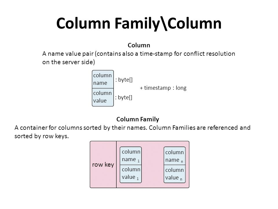 how to bring in columns of data depending on