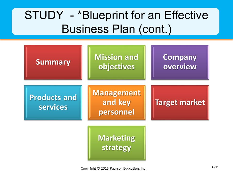 strategic management and business plan The strategic planning process an overview of the strategic planning process including mission statement, environmental scan, strategy formulation, implementation, and.