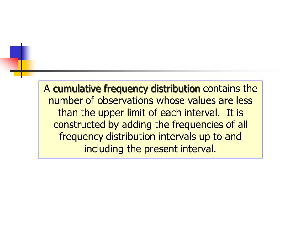 how to find cumulative relative frequency distribution