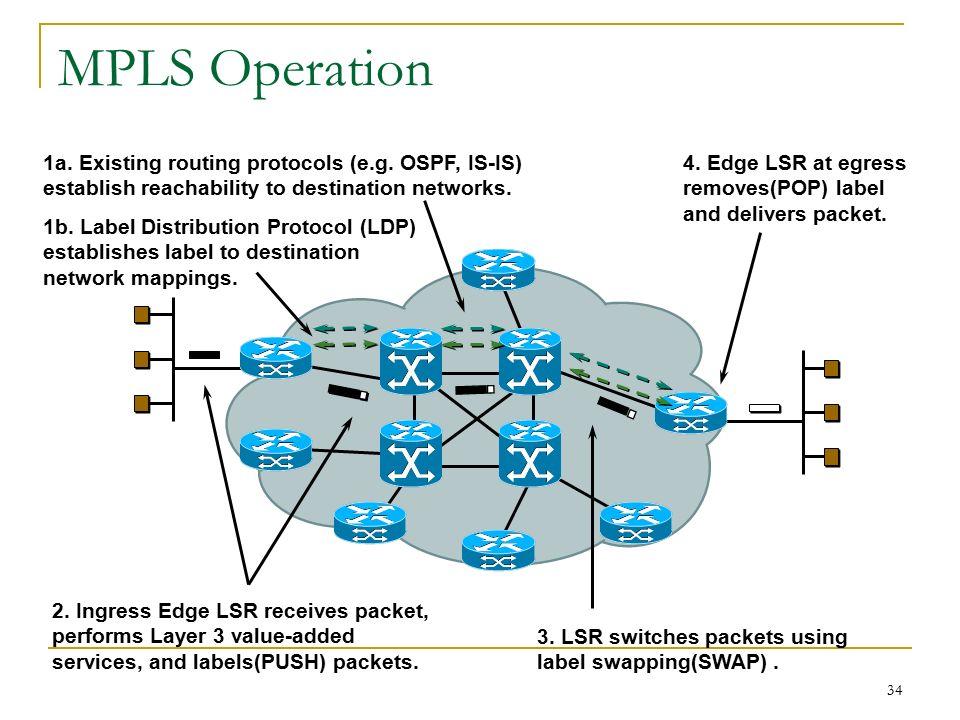 shop TCP IP. Учебный