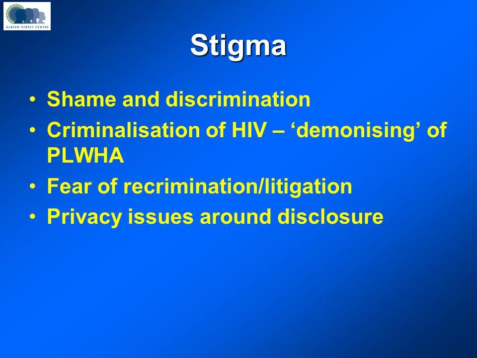 Stigma Shame and discrimination