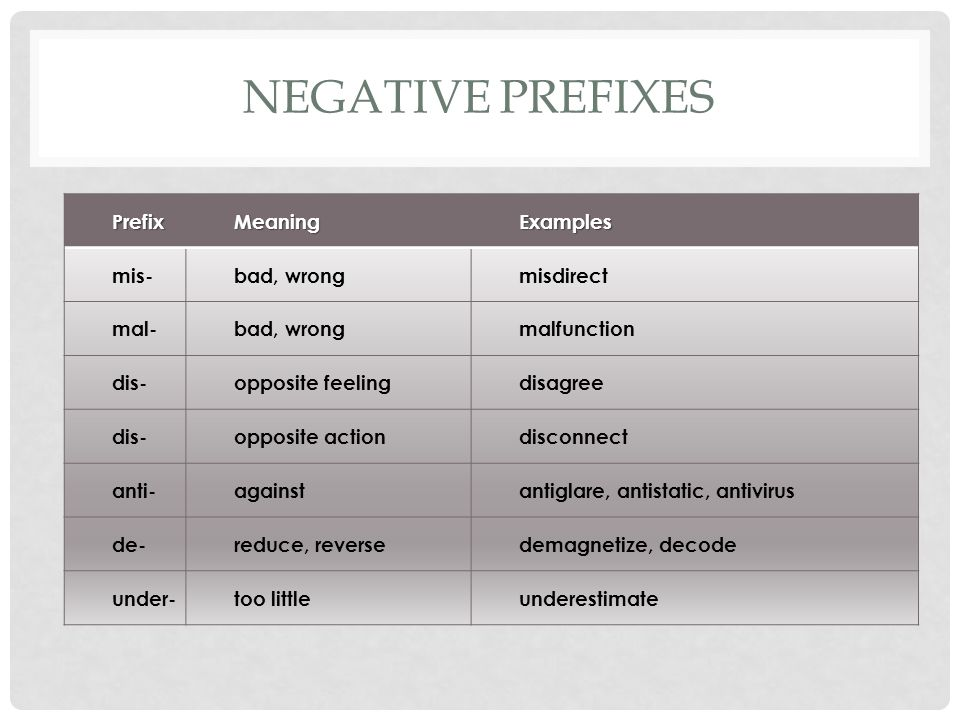 negative prefixes In most cases, these prefixes are not interchangeable, so we do not have unlegal or apossible, for instanceof course, fluent speakers have no problem in using the right prefix for the right word, as more than often, the negative adjectives are learned word by word.