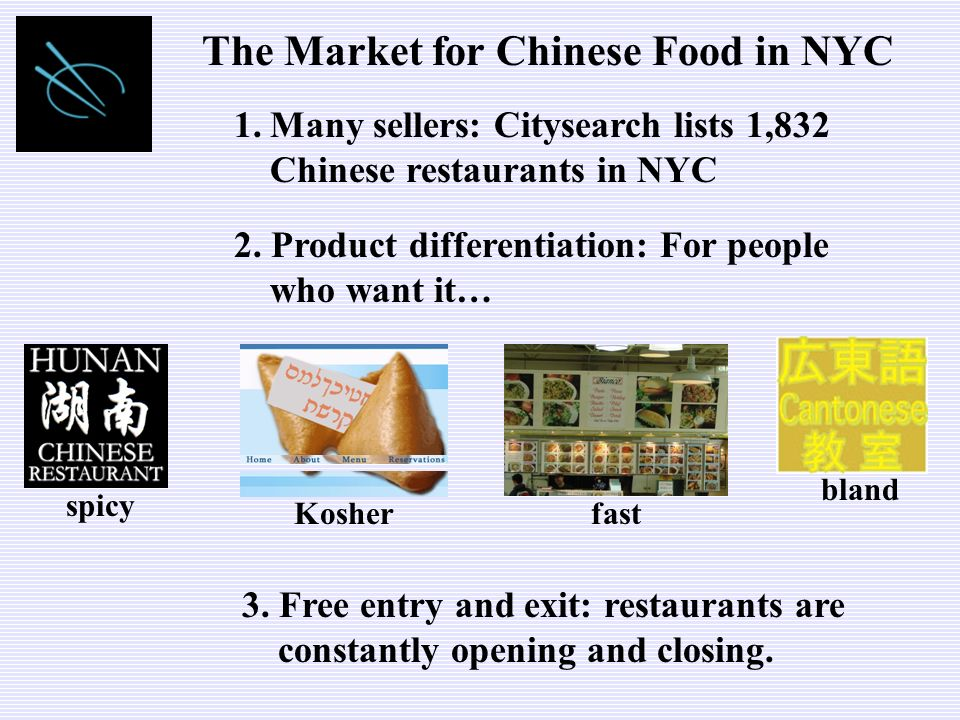 The Market for Chinese Food in NYC