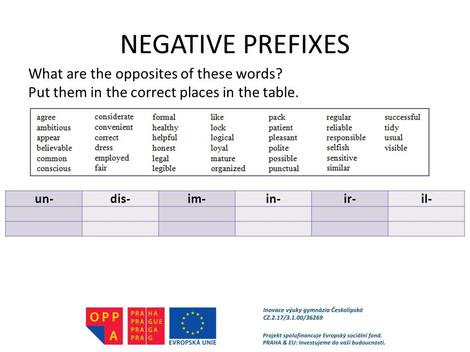 negative prefixes Examples are given of the prefixes 'un-', 'dis-' and 'mis-' being added to the  beginning of different root words to create a new word with a negative meaning.