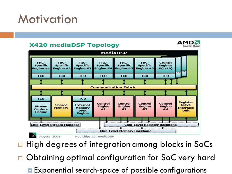 Motivation High degrees of integration among blocks in SoCs