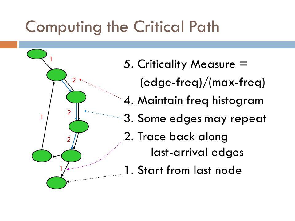 Computing the Critical Path
